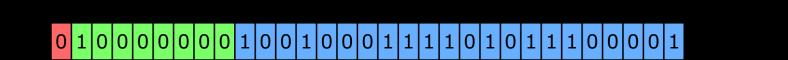 IEEE765PI